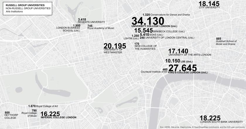 London University Numbers